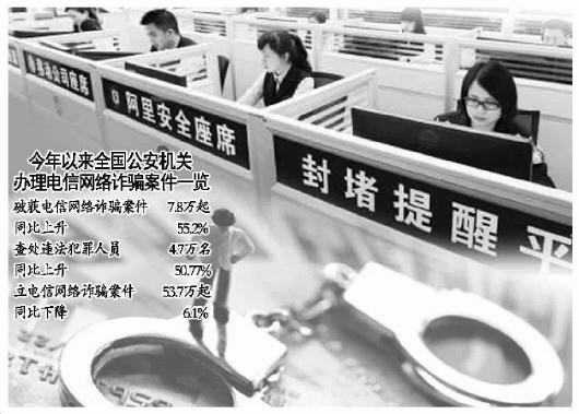 公安部:今年止付冻结逾百亿电信诈骗涉案资金