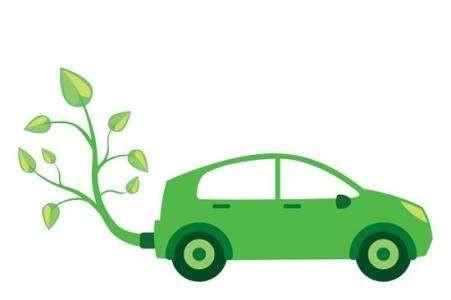 国常会发布新能源汽车行业重磅利好!提到了这些细分领域丨火线解读