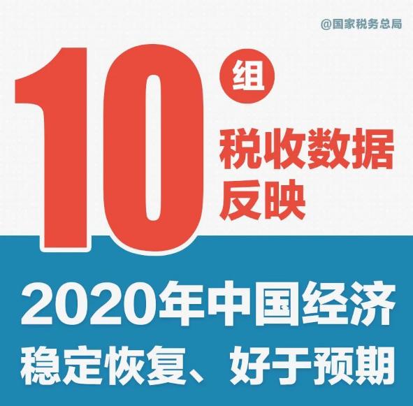 从十组税收数据看2020中国经济